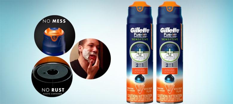 Best Shaving Gel for Men